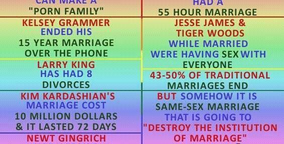 Bad marriage meme #1